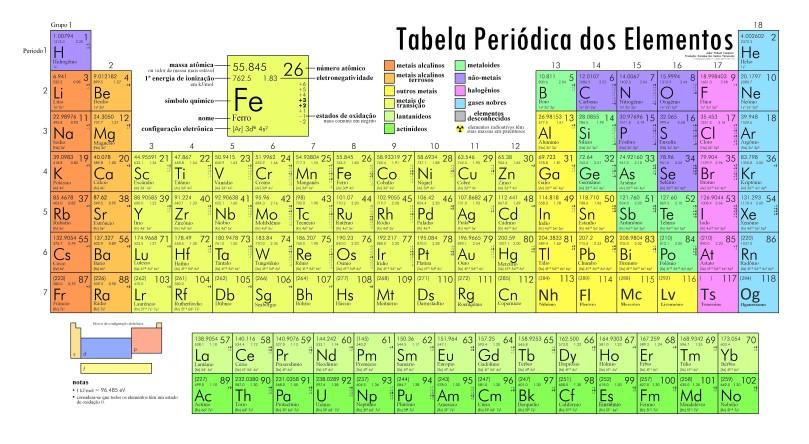 tabela periodica 24-2-17.jpg