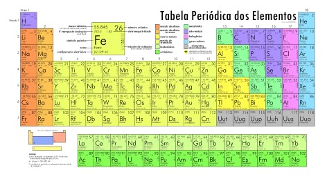 tabela Periódica Karol (2).jpg