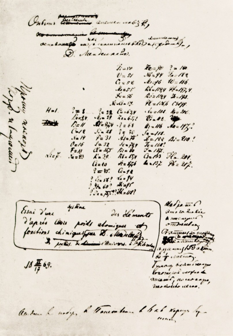 taula-periodica-mendelehev_2